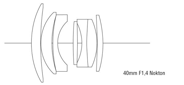 40mm_F1_4_Nokton_LC_VM_